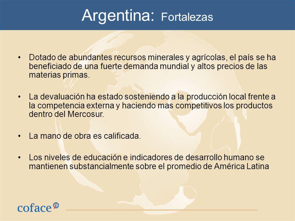 Argentina: Fortalezas
