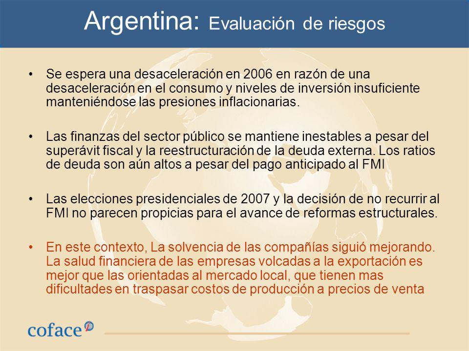 Argentina: Evaluación de riesgos