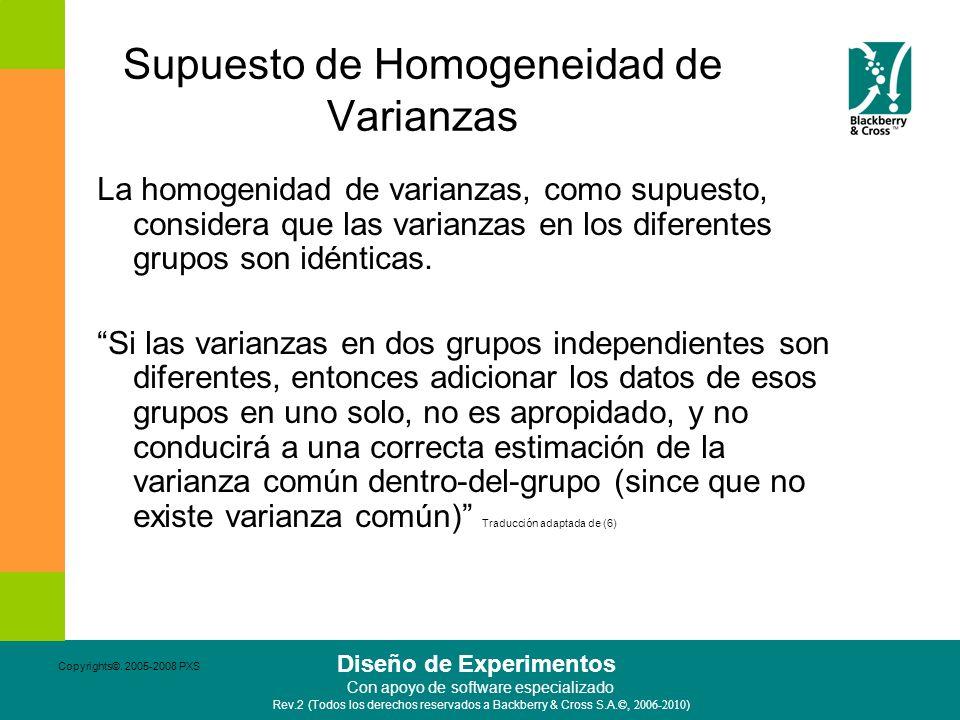 Supuesto de Homogeneidad de Varianzas