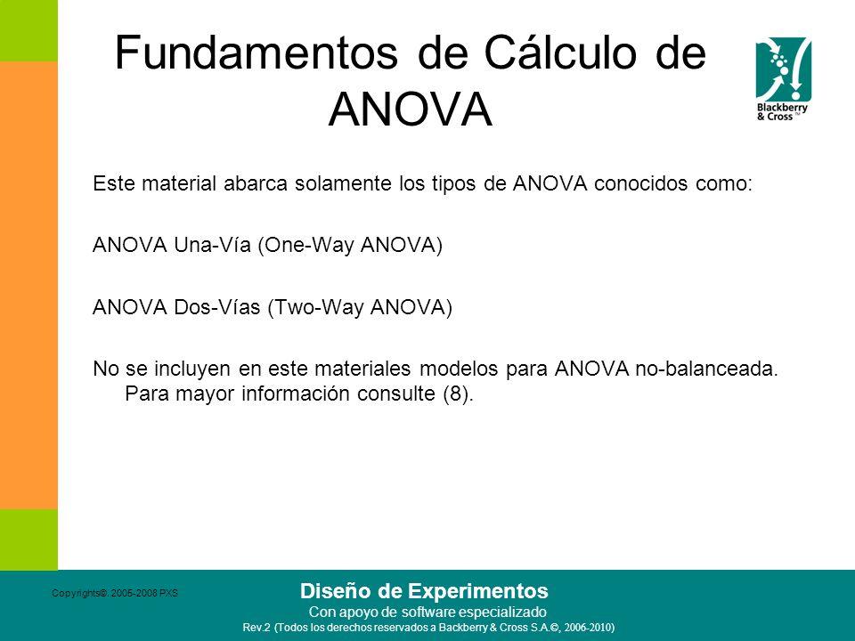 Fundamentos de Cálculo de ANOVA