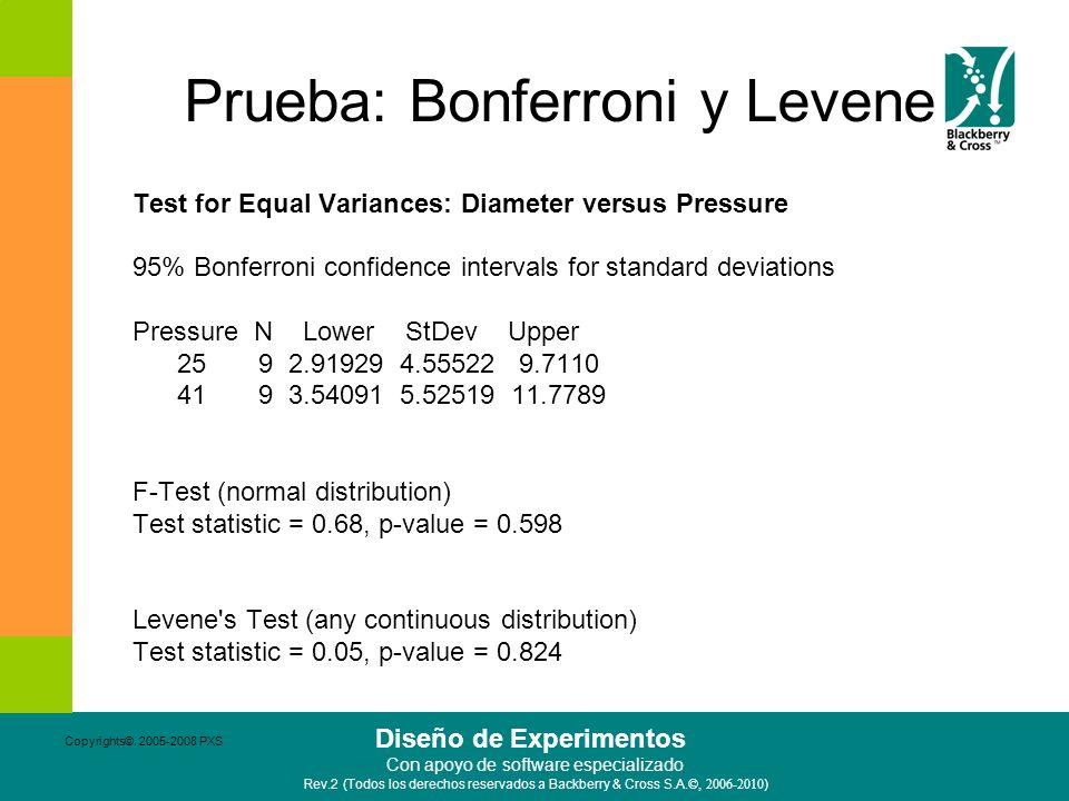 Prueba: Bonferroni y Levene