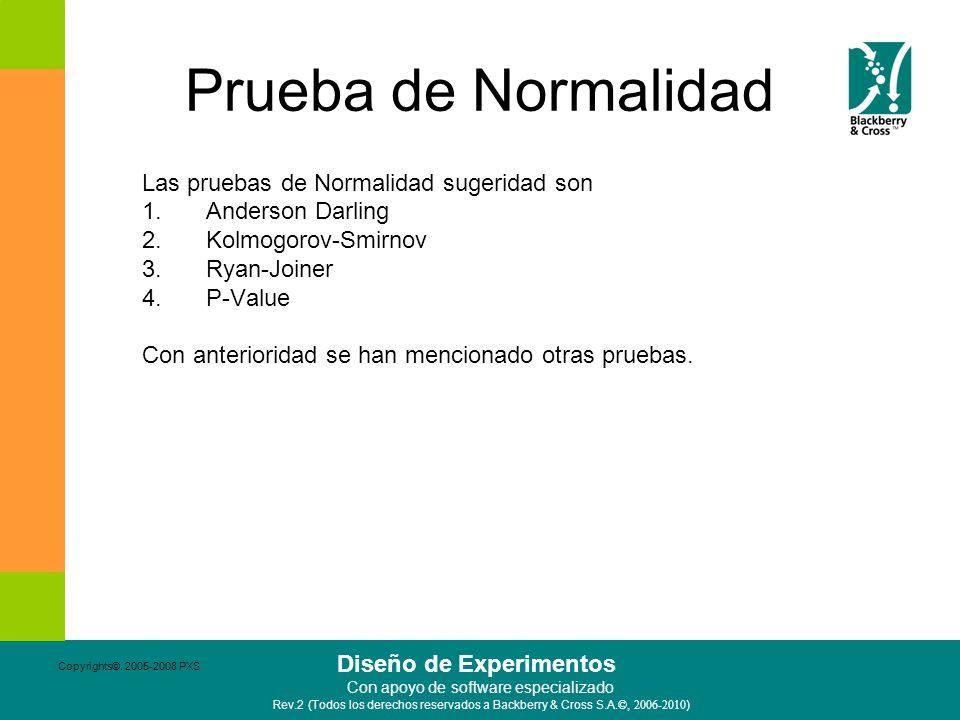 Prueba de Normalidad Las pruebas de Normalidad sugeridad son