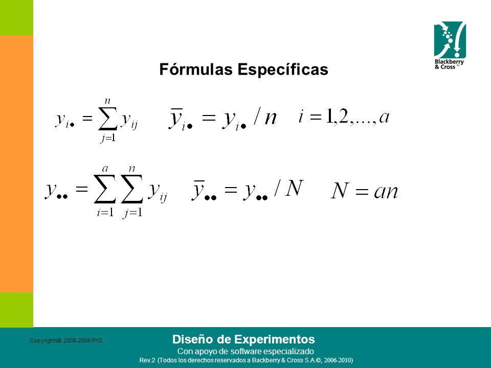 Fórmulas Específicas Copyrights©. 2005-2008 PXS