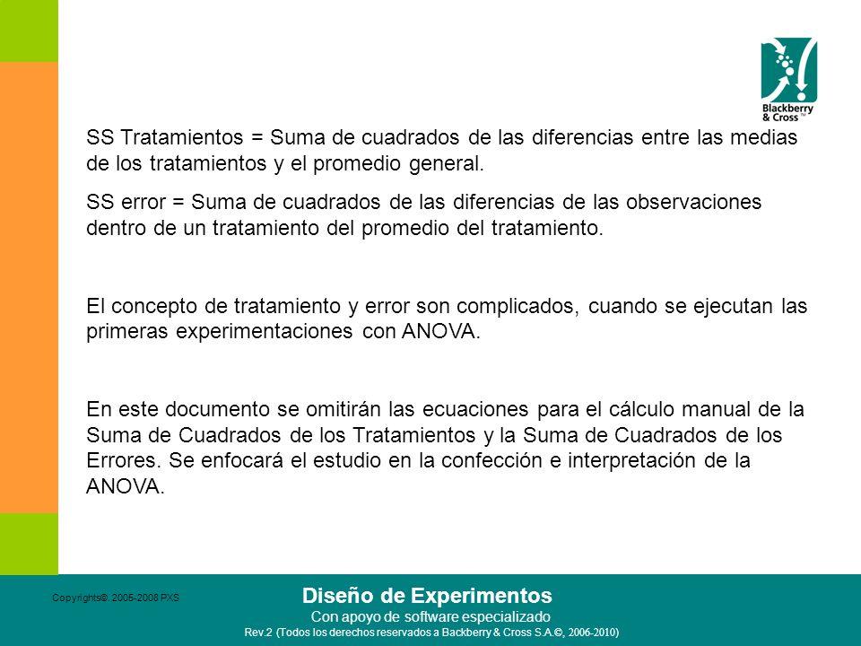 SS Tratamientos = Suma de cuadrados de las diferencias entre las medias de los tratamientos y el promedio general.