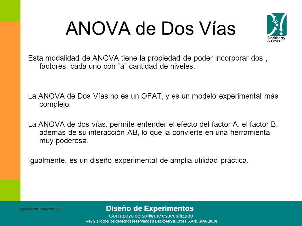 ANOVA de Dos Vías Esta modalidad de ANOVA tiene la propiedad de poder incorporar dos , factores, cada uno con a cantidad de niveles.