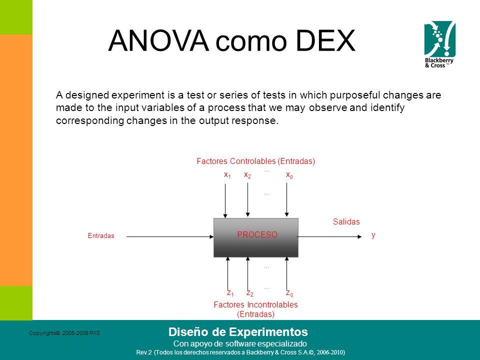 ANOVA como DEX