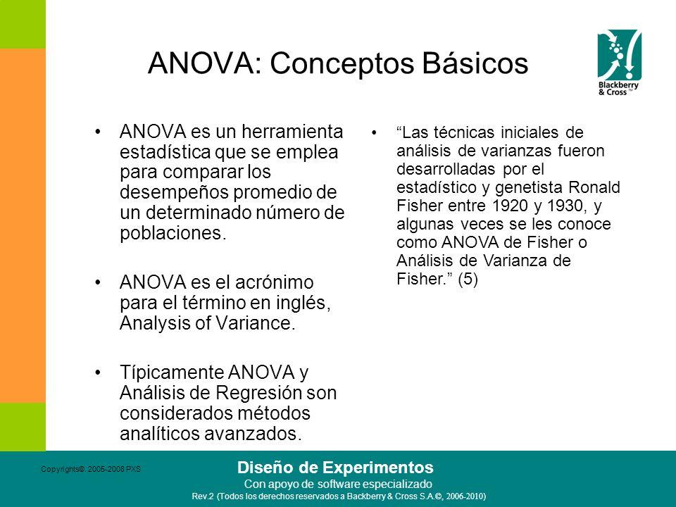 ANOVA: Conceptos Básicos