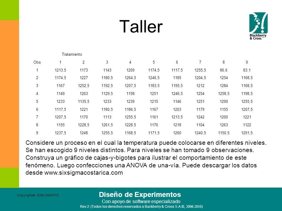 Taller Tratamiento. Obs. 1. 2. 3. 4. 5. 6. 7. 8. 9. 1213,5. 1173. 1143. 1209. 1174,5.