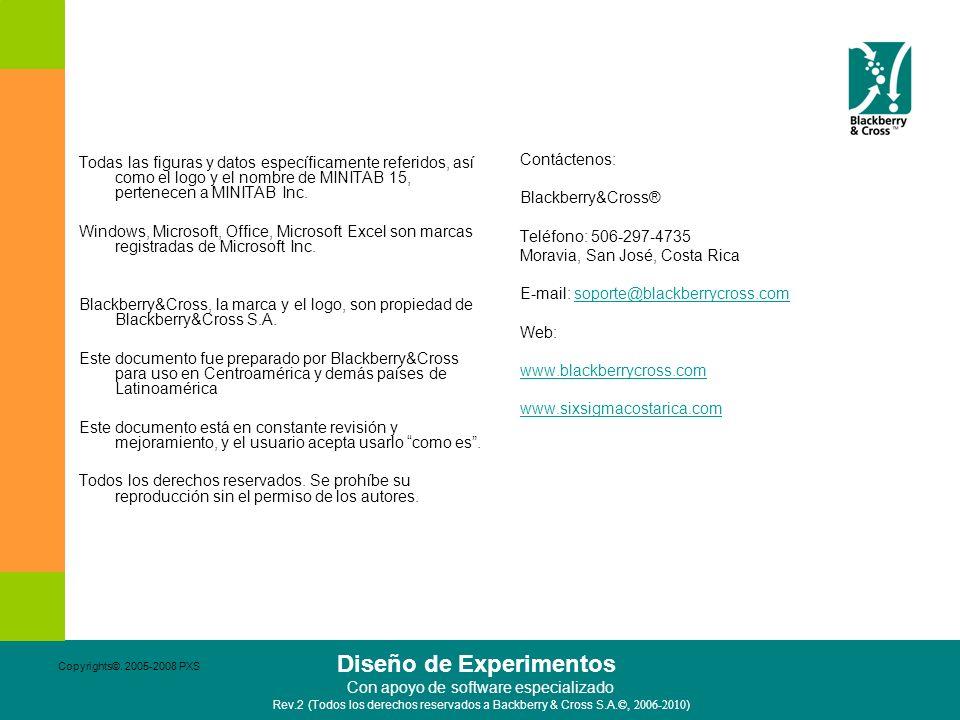 Moravia, San José, Costa Rica E-mail: soporte@blackberrycross.com Web: