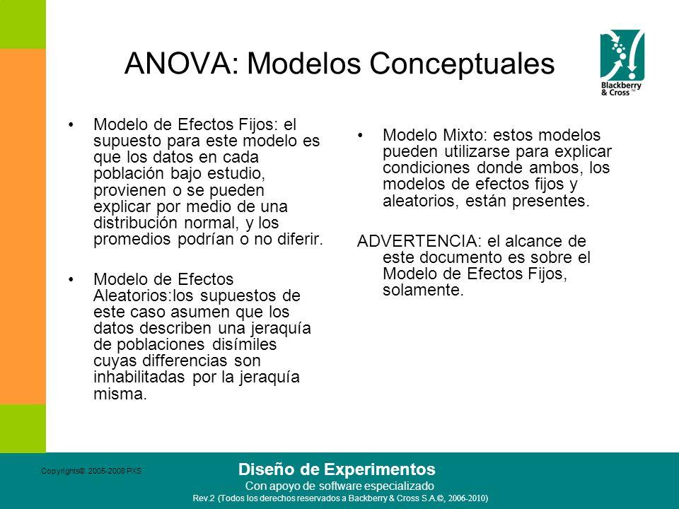 ANOVA: Modelos Conceptuales