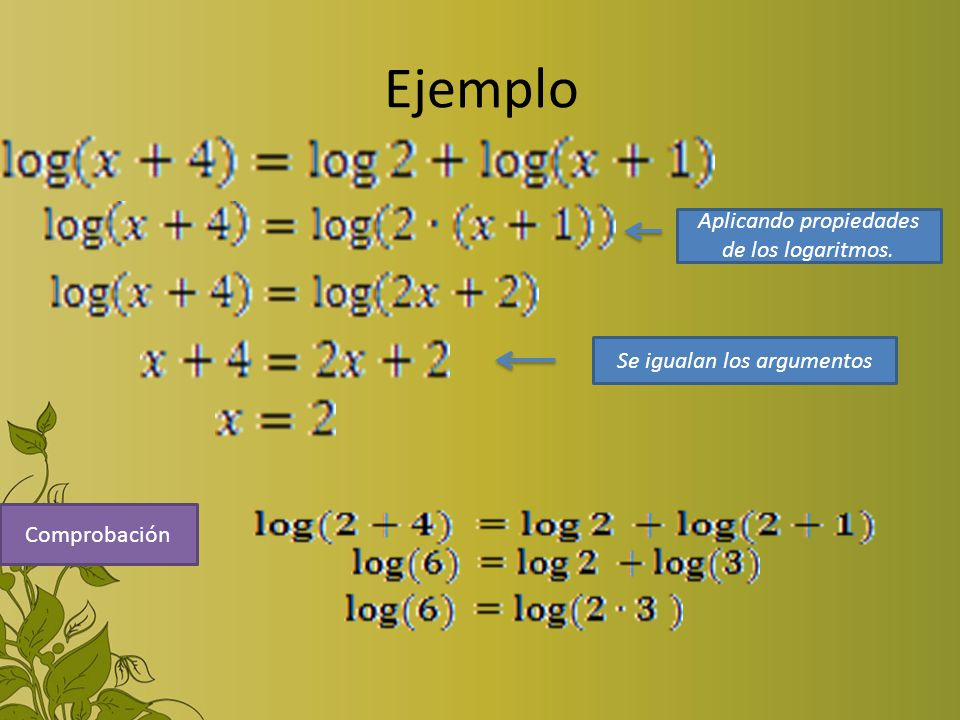 Ejemplo Aplicando propiedades de los logaritmos.