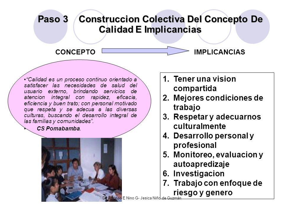 Paso 3 Construccion Colectiva Del Concepto De Calidad E Implicancias