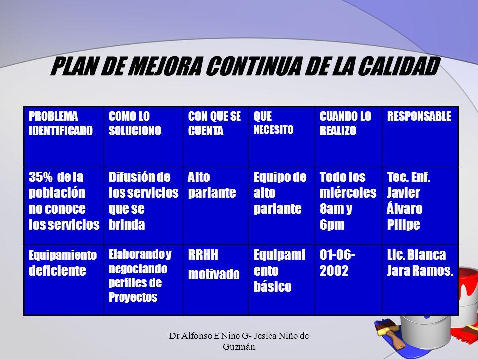 PLAN DE MEJORA CONTINUA DE LA CALIDAD