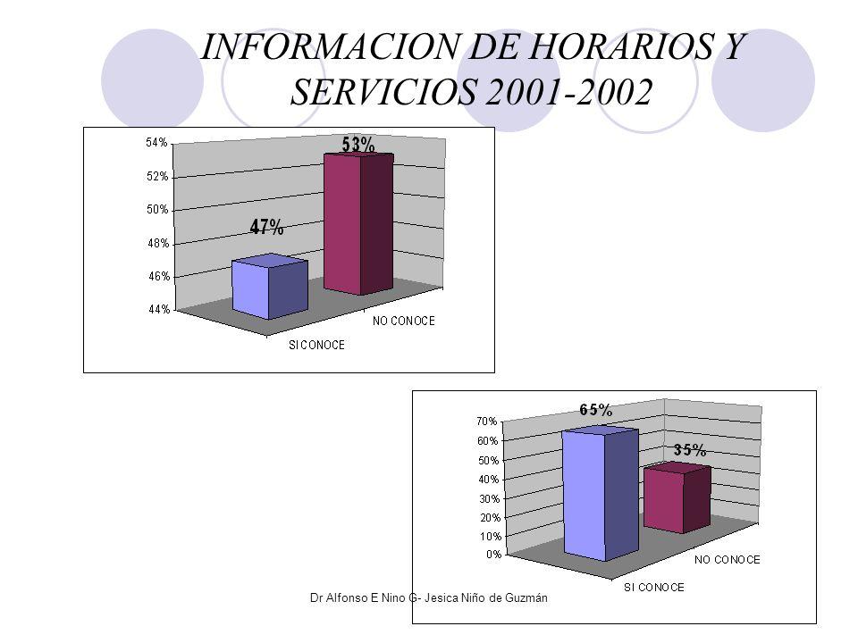 INFORMACION DE HORARIOS Y SERVICIOS 2001-2002