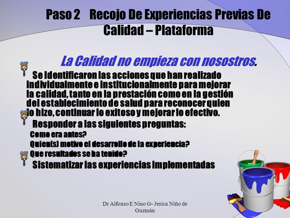 Dr Alfonso E Nino G- Jesica Niño de Guzmán