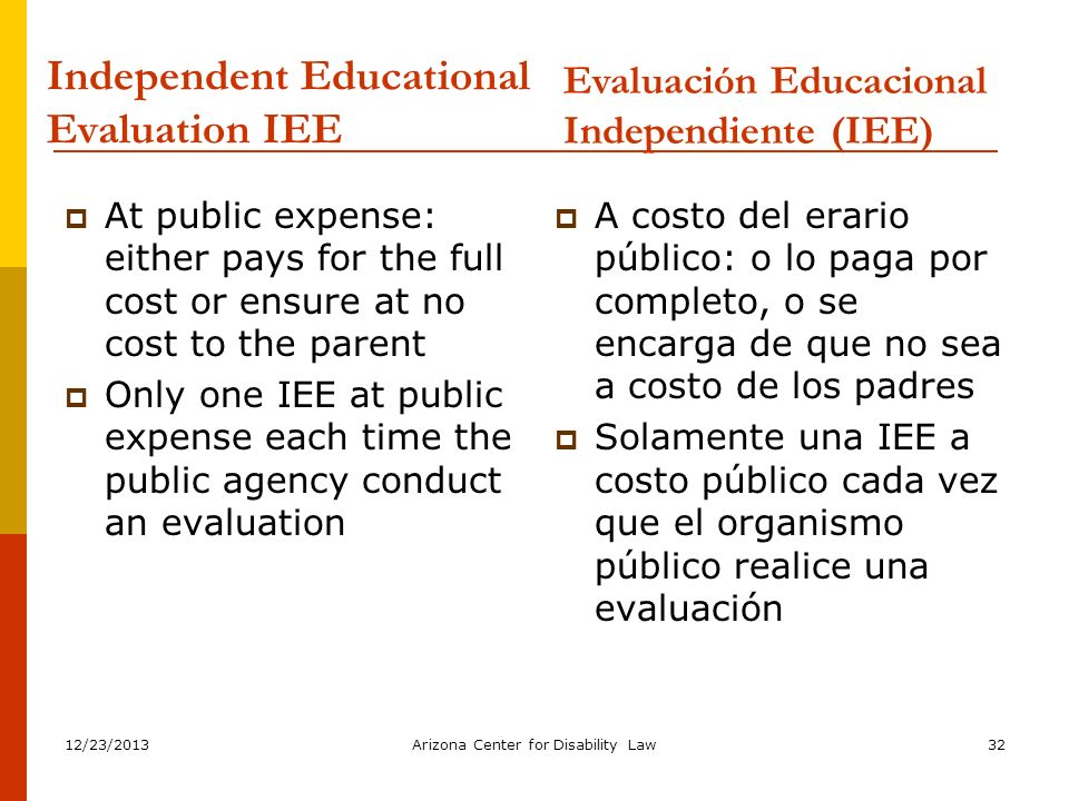Independent Educational Evaluation IEE