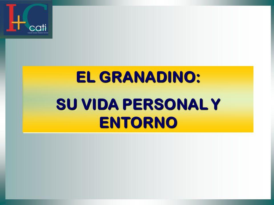 SU VIDA PERSONAL Y ENTORNO