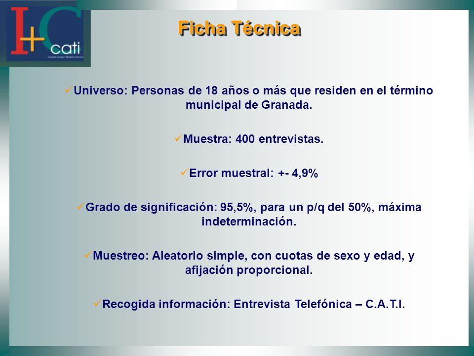 Recogida información: Entrevista Telefónica – C.A.T.I.