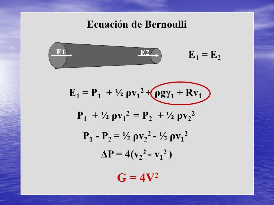 G = 4V2 Ecuación de Bernoulli E1 = E2 E1 = P1 + ½ ρv12 + ρgγ1 + Rv1