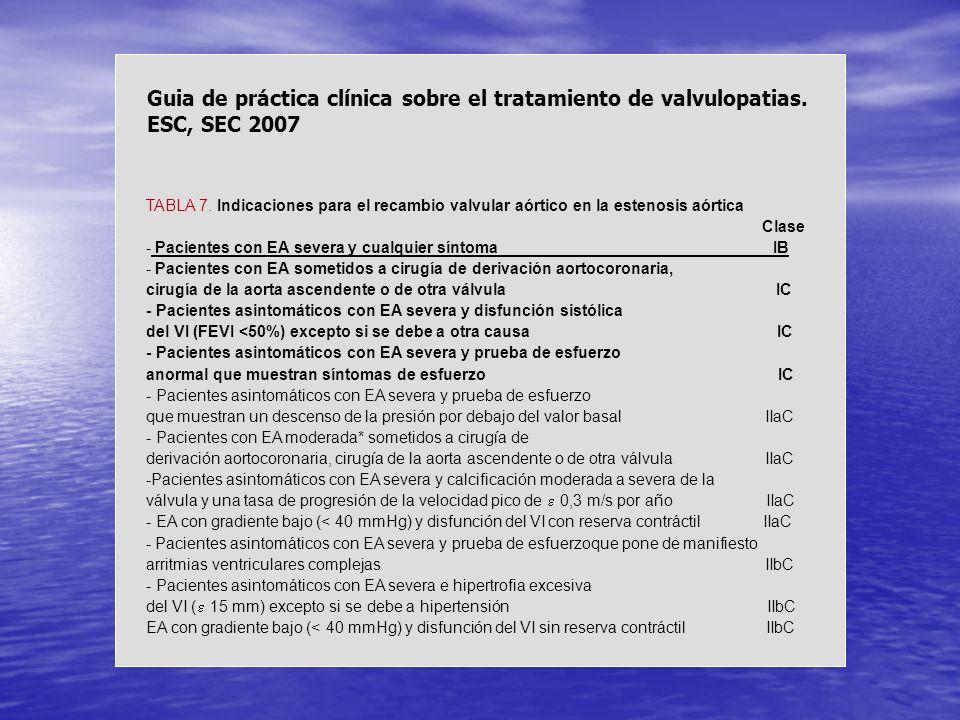 Guia de práctica clínica sobre el tratamiento de valvulopatias.