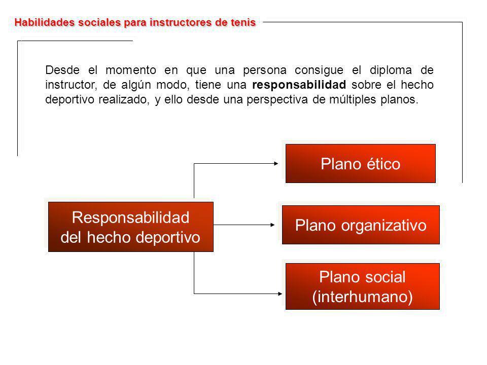 Plano ético Responsabilidad Plano organizativo del hecho deportivo