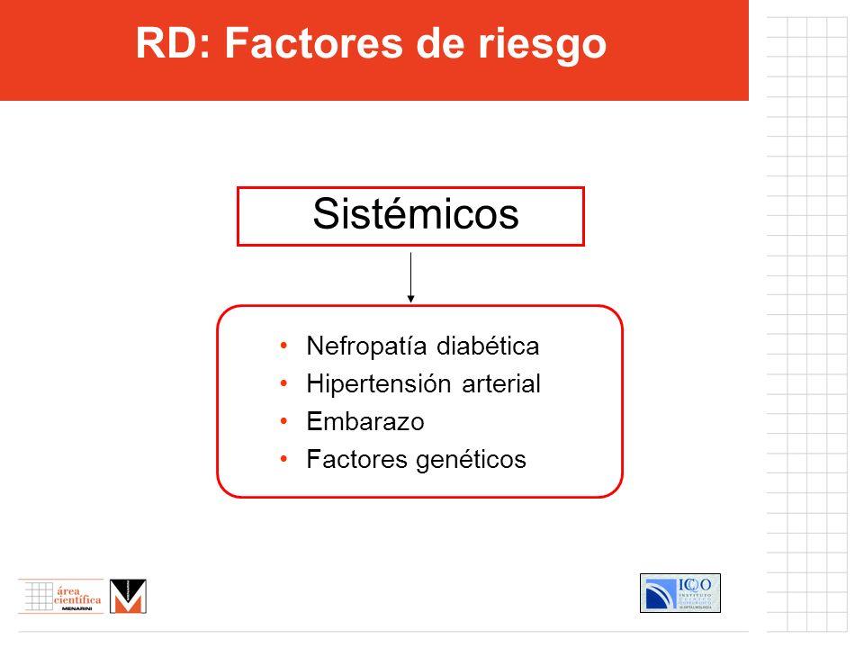 RD: Factores de riesgo Sistémicos Nefropatía diabética