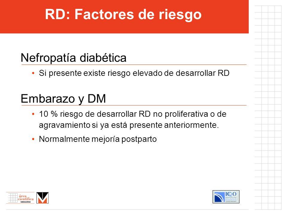 RD: Factores de riesgo Nefropatía diabética Embarazo y DM