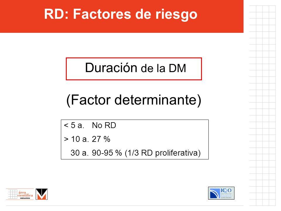 (Factor determinante)