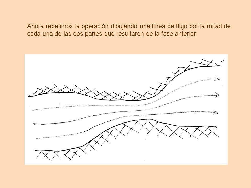 Como dibujar una red de flujo  ppt descargar