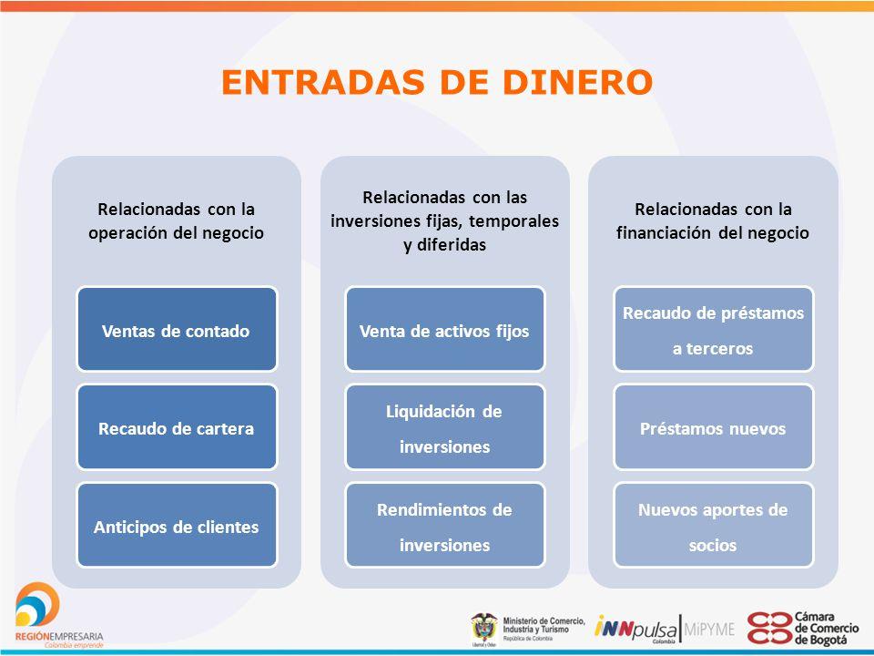 ENTRADAS DE DINERO Relacionadas con la operación del negocio
