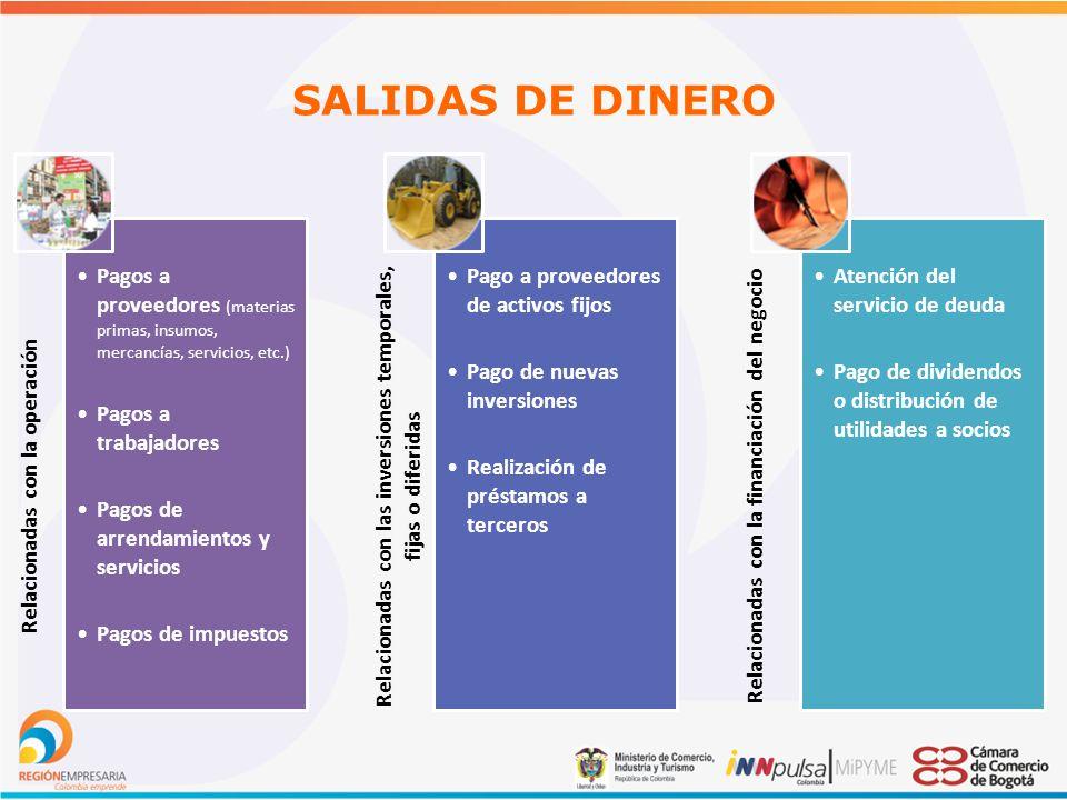 SALIDAS DE DINERO Relacionadas con la operación