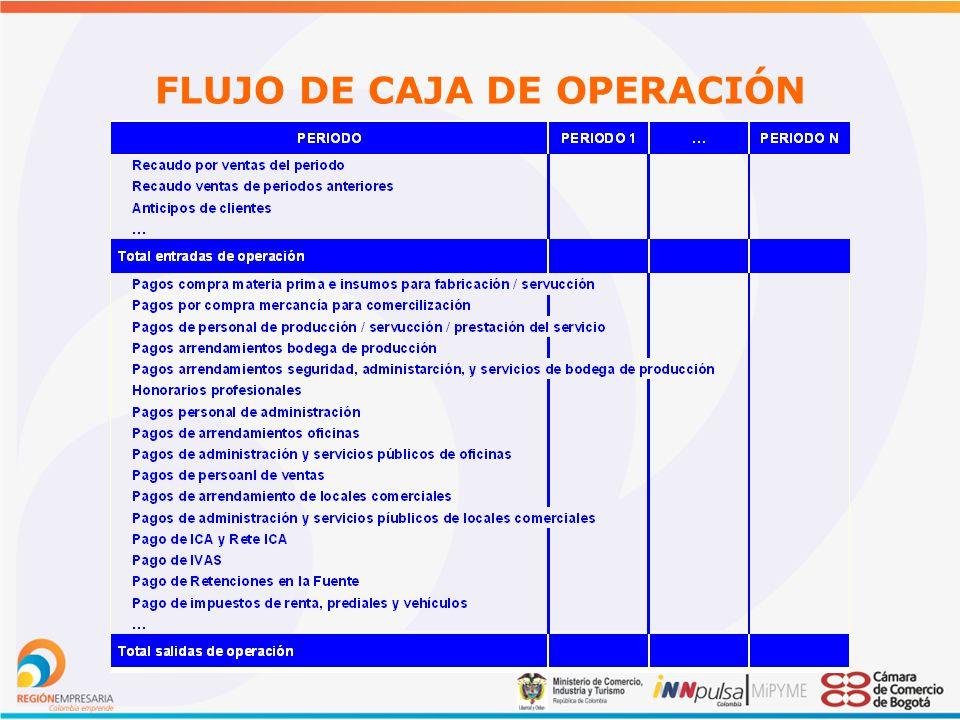 FLUJO DE CAJA DE OPERACIÓN