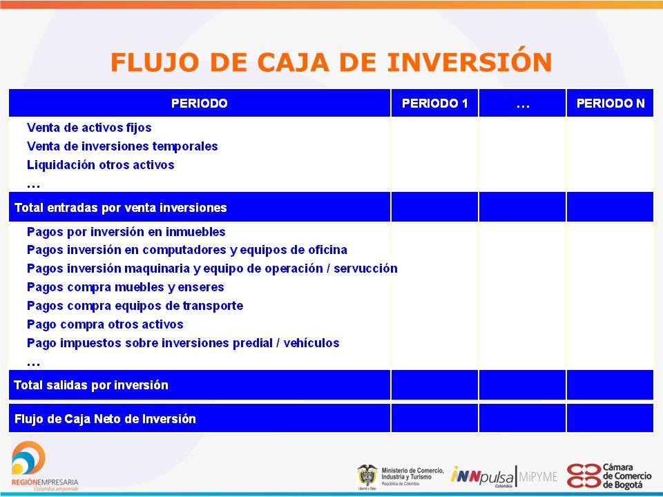 FLUJO DE CAJA DE INVERSIÓN