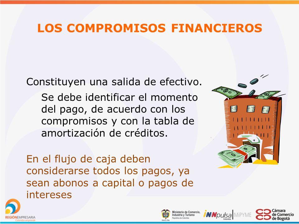 LOS COMPROMISOS FINANCIEROS