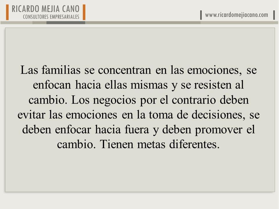 Las familias se concentran en las emociones, se enfocan hacia ellas mismas y se resisten al cambio.