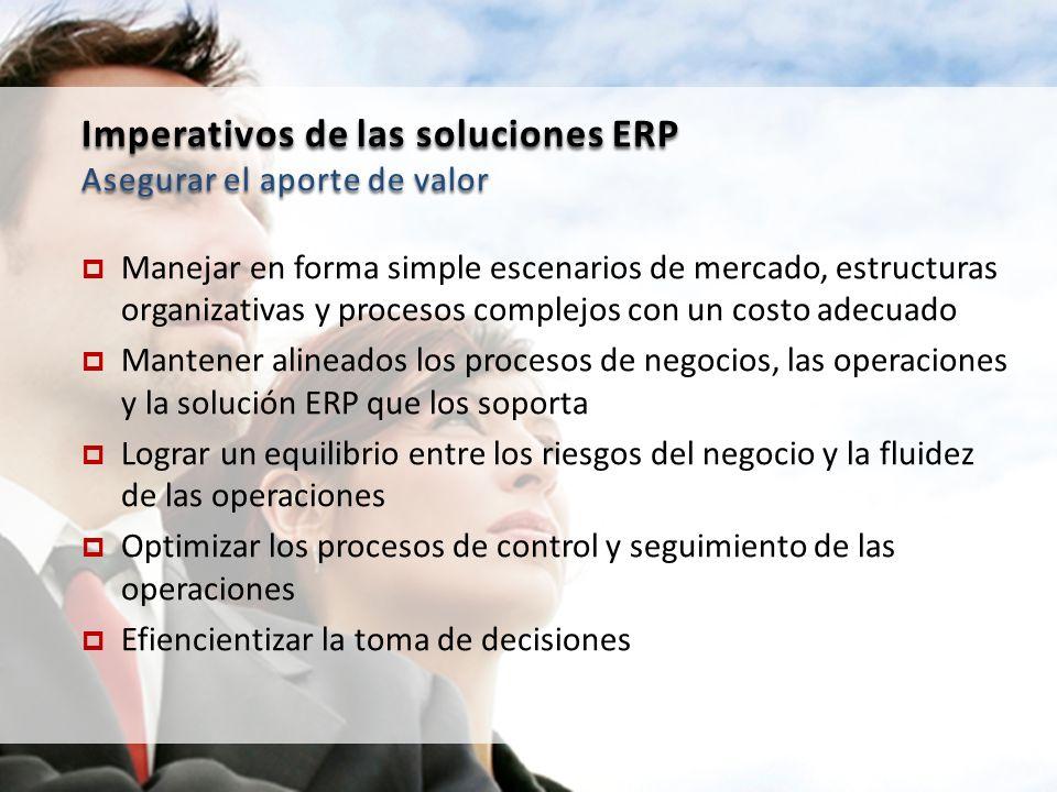 Imperativos de las soluciones ERP