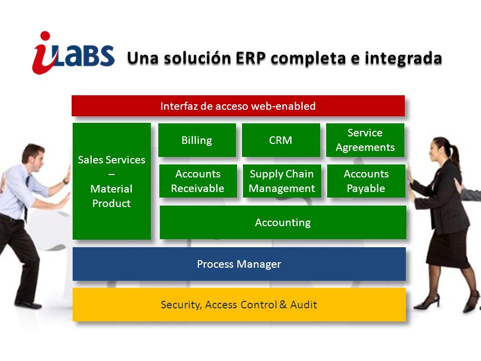 Una solución ERP completa e integrada