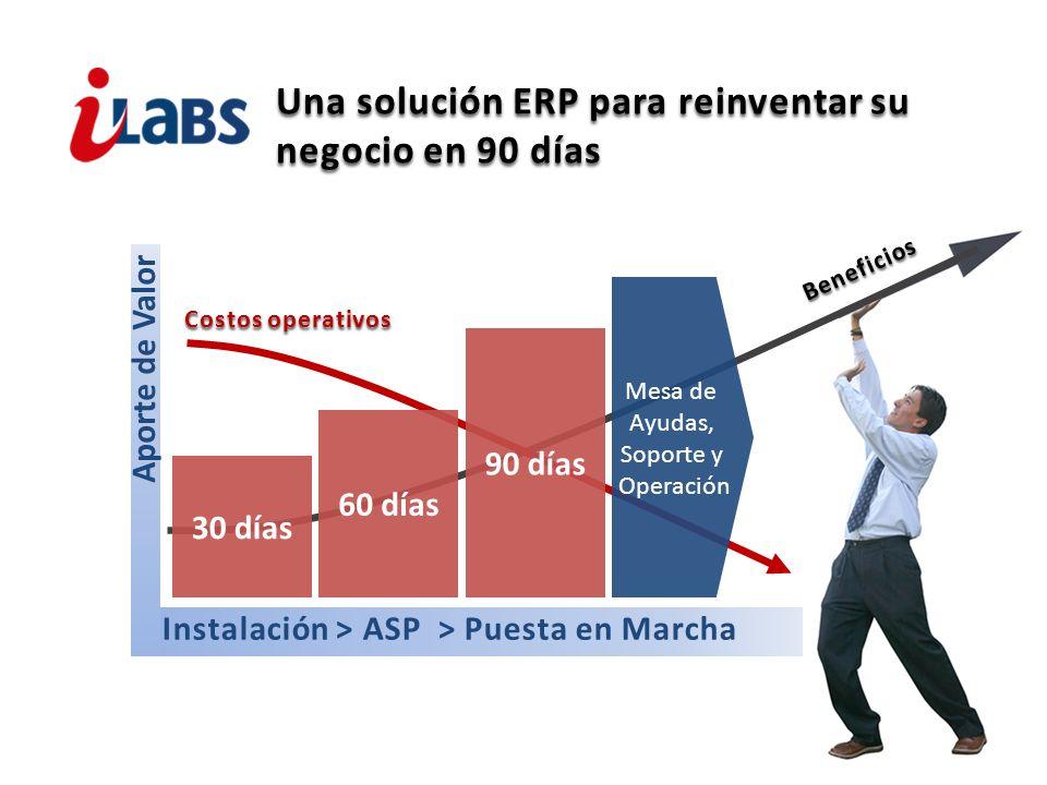 Una solución ERP para reinventar su negocio en 90 días