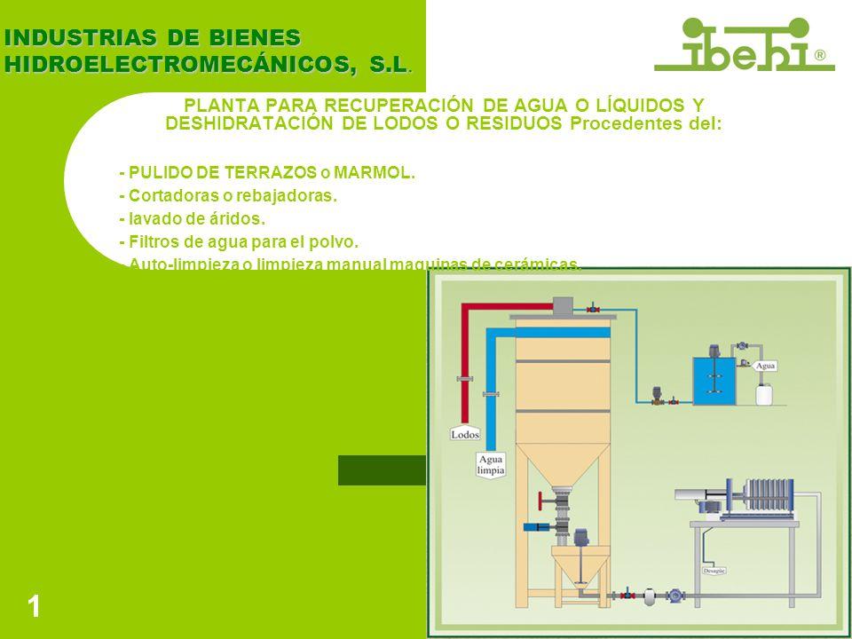 1 INDUSTRIAS DE BIENES HIDROELECTROMECÁNICOS, S.L.