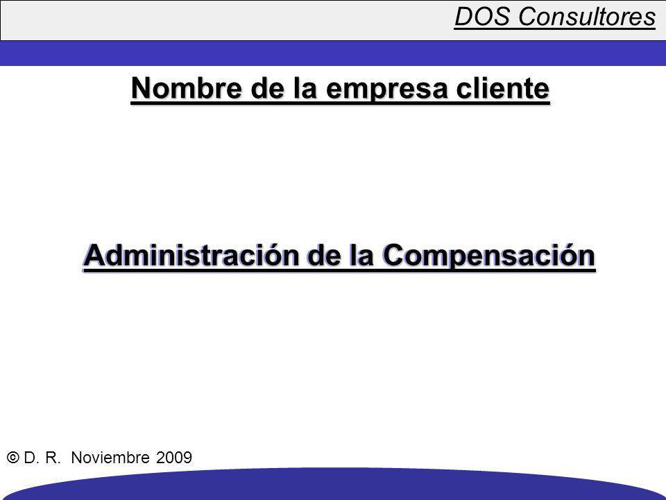 Nombre de la empresa cliente Administración de la Compensación