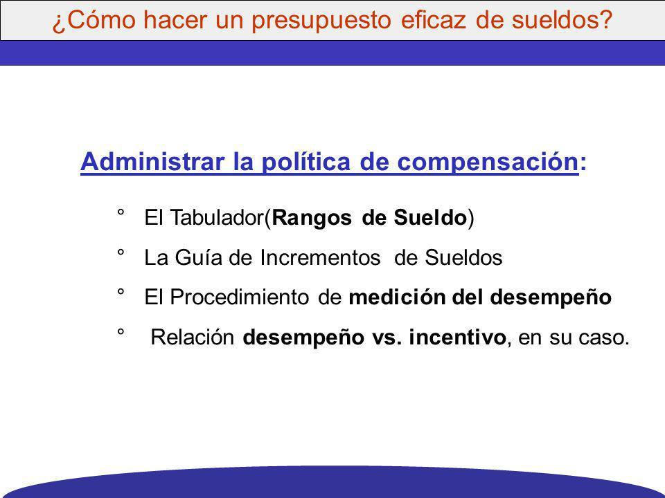 Administrar la política de compensación: