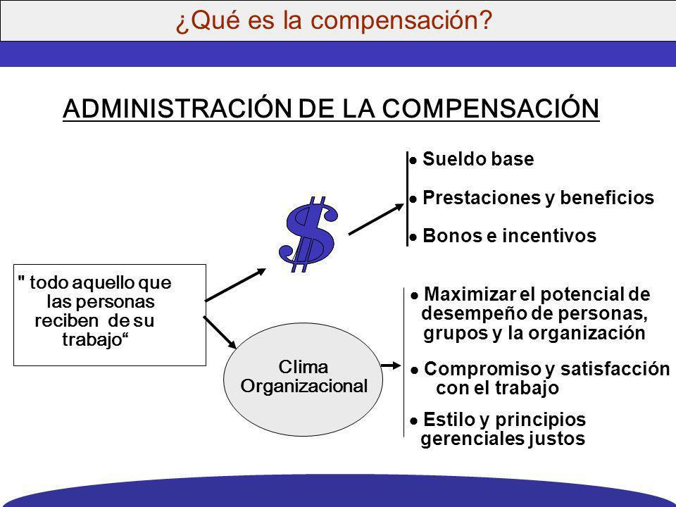 ¿Qué es la compensación