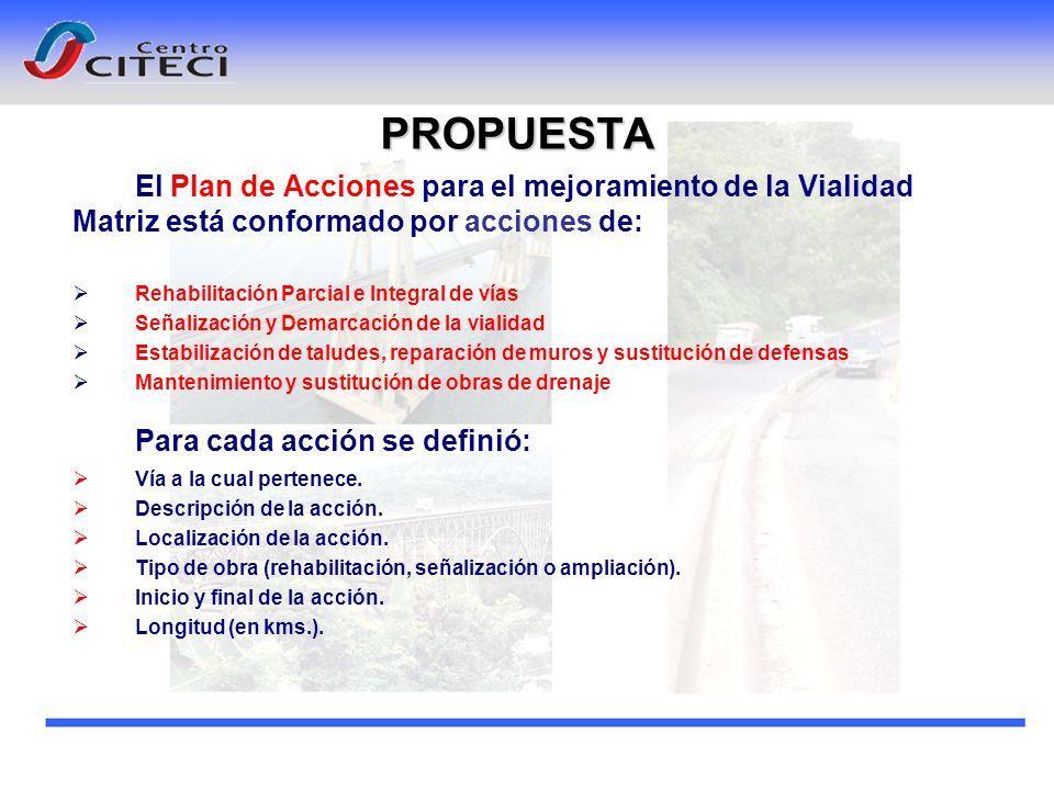 PROPUESTA El Plan de Acciones para el mejoramiento de la Vialidad Matriz está conformado por acciones de: