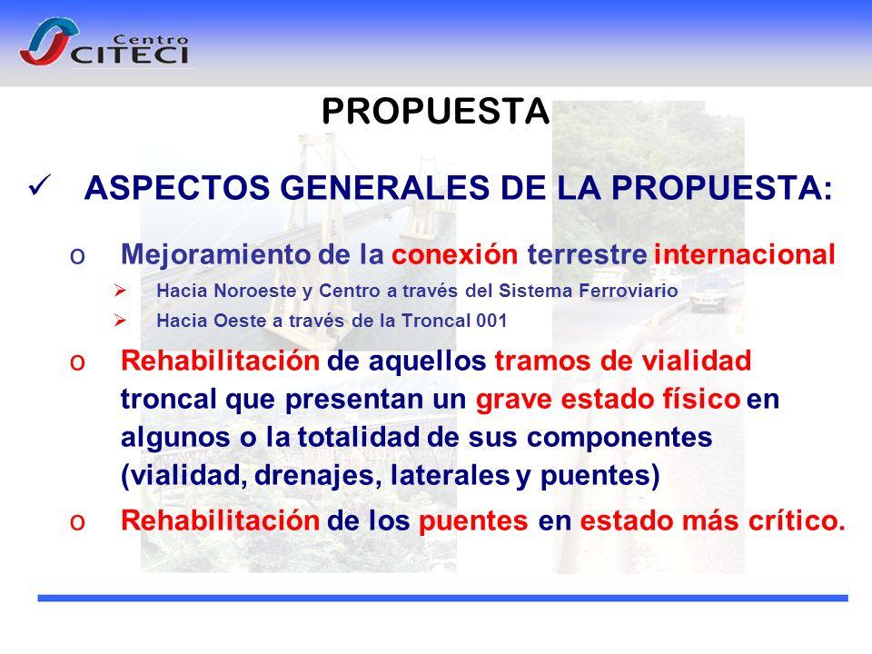 PROPUESTA ASPECTOS GENERALES DE LA PROPUESTA: