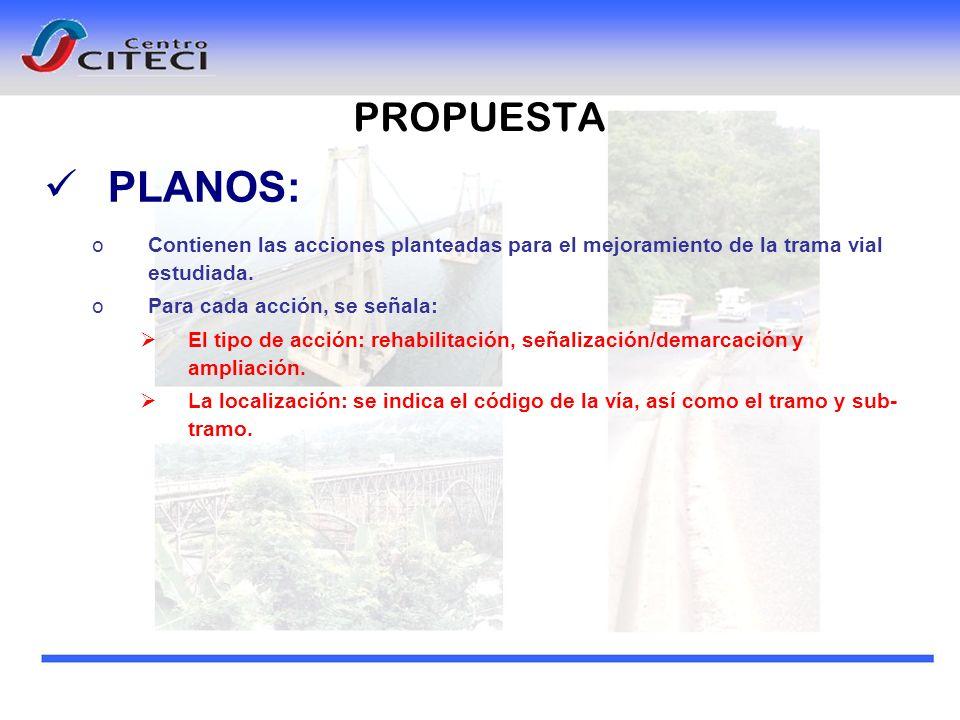 PROPUESTA PLANOS: Contienen las acciones planteadas para el mejoramiento de la trama vial estudiada.