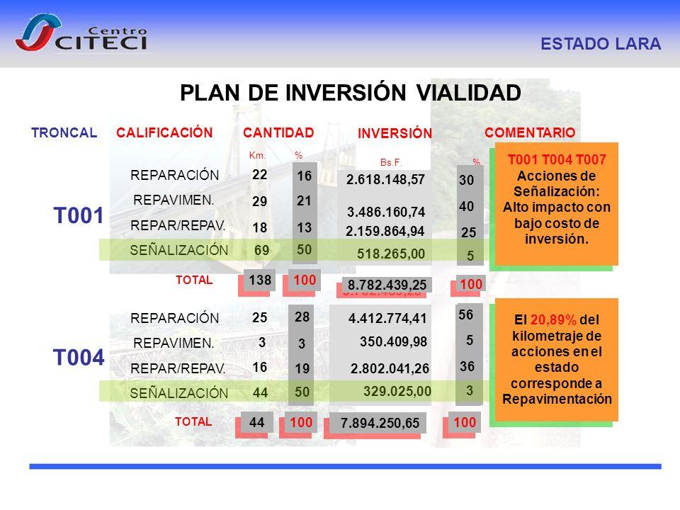 PLAN DE INVERSIÓN VIALIDAD