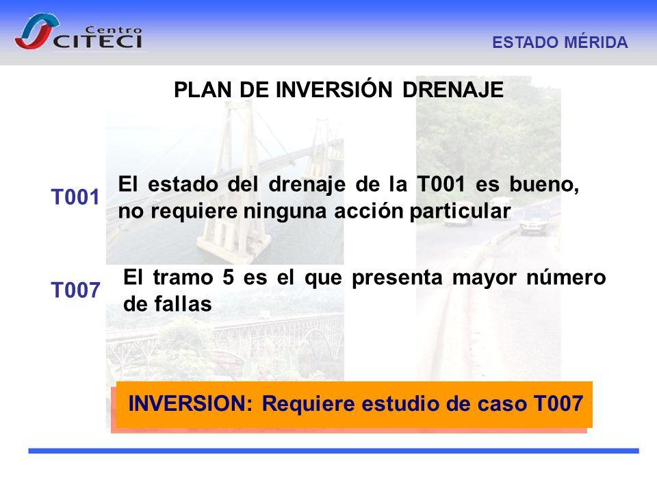 PLAN DE INVERSIÓN DRENAJE