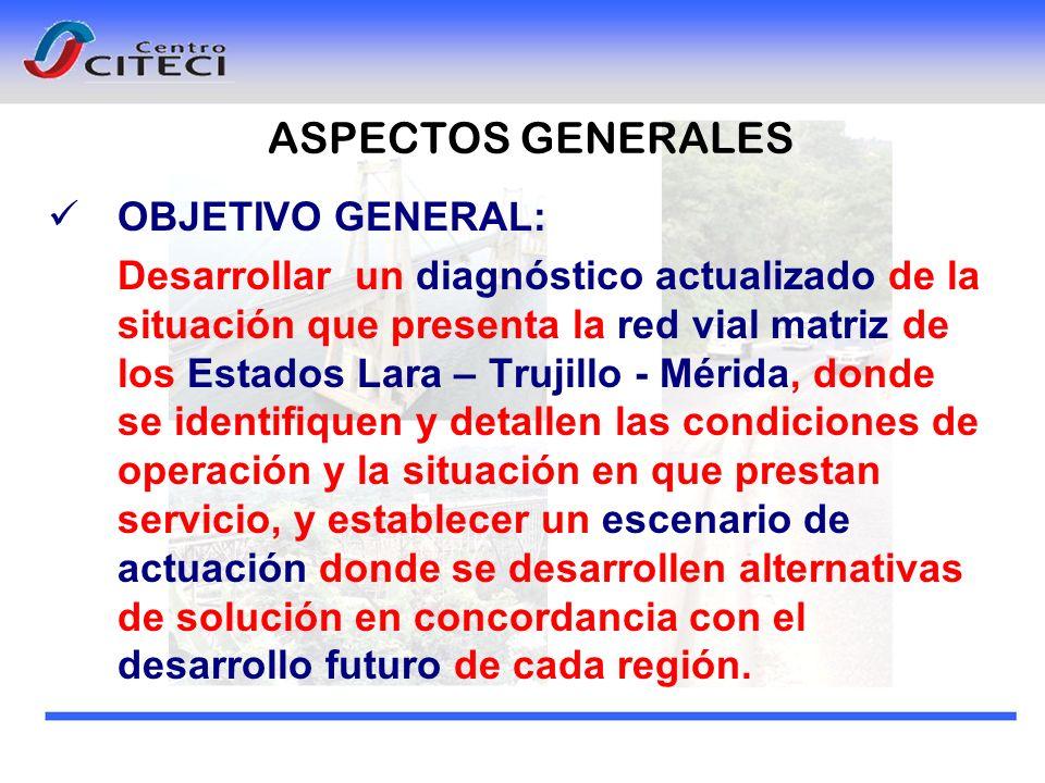ASPECTOS GENERALES OBJETIVO GENERAL: