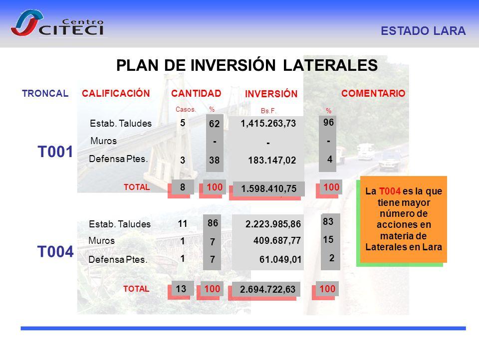 PLAN DE INVERSIÓN LATERALES