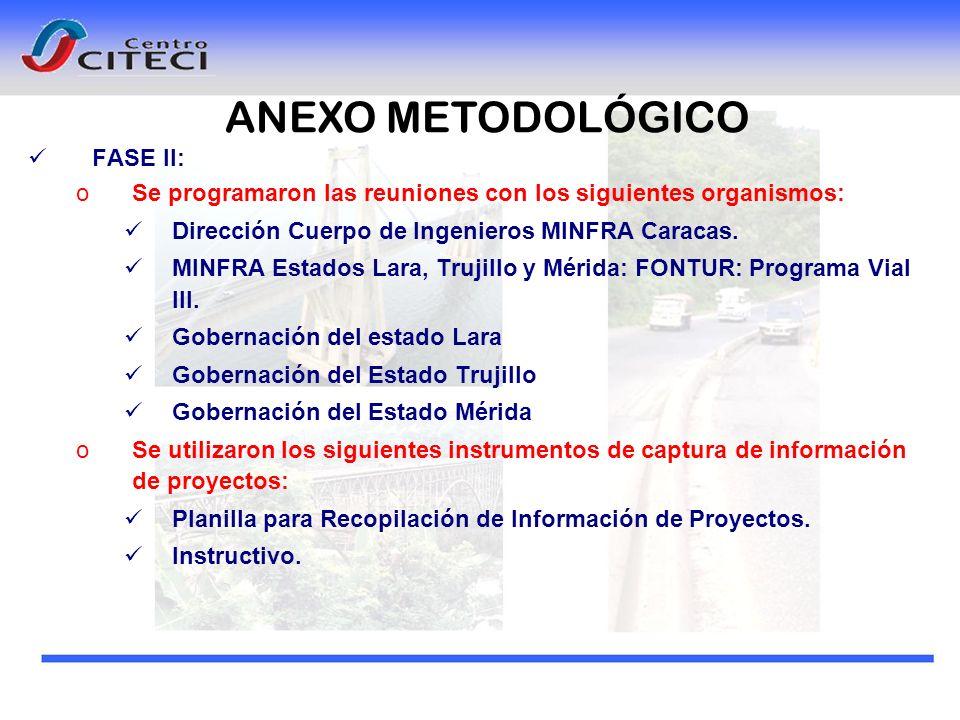 ANEXO METODOLÓGICO FASE II: